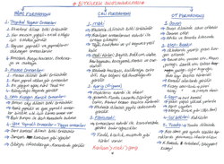 Yargı Yayınları 2021 Tüm Sınavlar İçin El Yazısı Notları İle Coğrafyam - Thumbnail